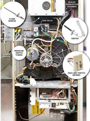 schéma composants chaudière